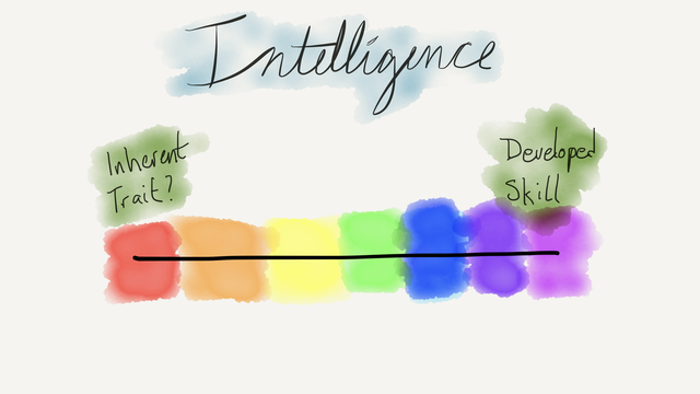 Spectrum of intelligence